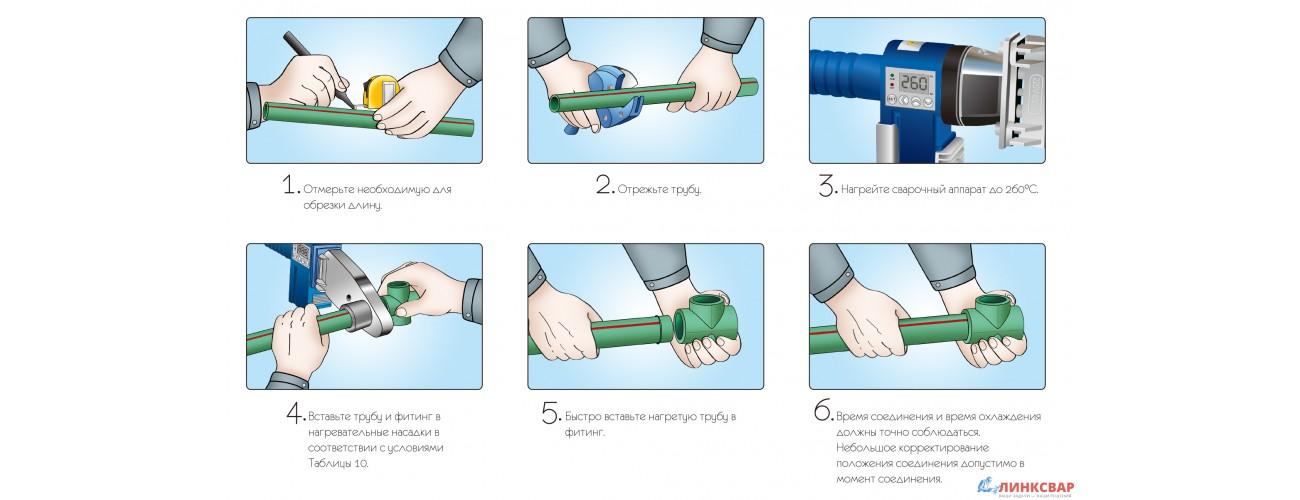 Сварка для начинающих: полипропиленовые трубы своими руками