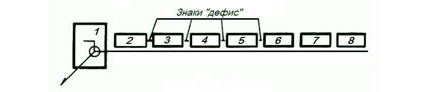 Условные обозначения сварных швов