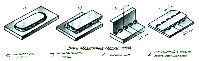 Знаки обозначения сварных швов